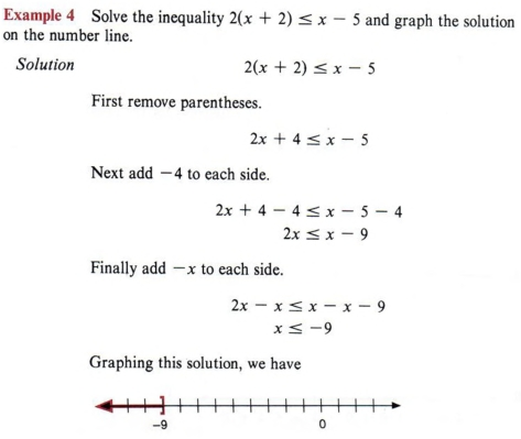 Note that the procedure is the same as in solving equations.
