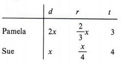Nähe-Distanz-Problem
