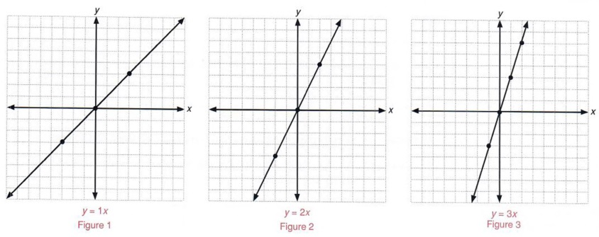 Graph inequalities with Step-by-Step Math Problem Solver on