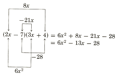 Foil method of multiplying two bionomials - 3
