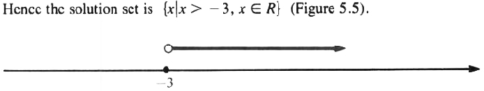 example for solution set