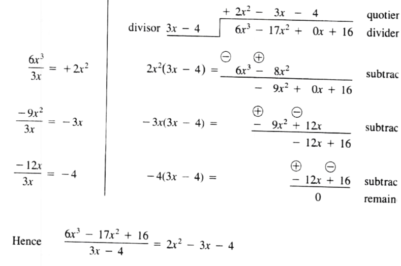 Remainder from Polynomial Division