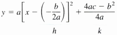 quadratic equation in the form of parabola