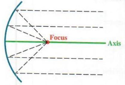 parabolic reflector