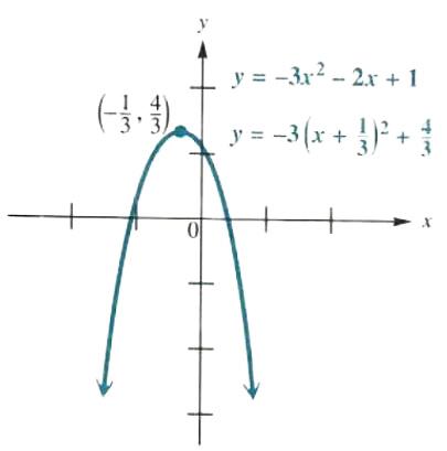 graphing quadratic relation  - 5