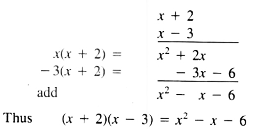 rearrange problem for multiplication of polynomial