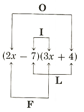 Foil method of multiplying two bionomials - 2