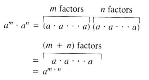 Explaination for Theorem 1 Multiplication of Monomial