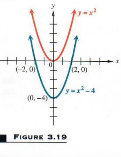 graphing quadratic relation - 2