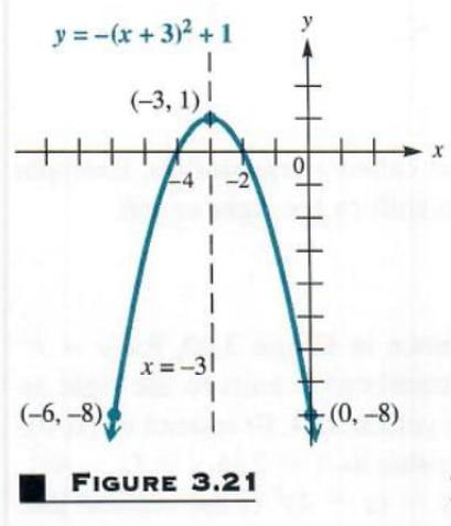 graphing quadratic relation  - 4