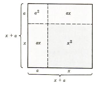 perfect square trionomial